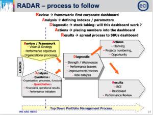 radar-2